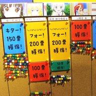 "picture of ""Oniai"" Exhibition Held in Kotobukiya [2/2] 0"