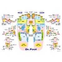 Foot Pressure Point Jigsaw Puzzle