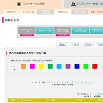 Comiket Web Catalogue Updated For Comiket 84 Official Version
