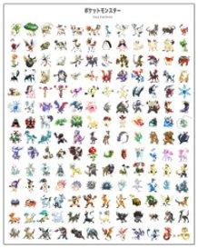 Made-up Pokemon