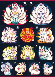 Nine-tails Fox Family (Kyubi)