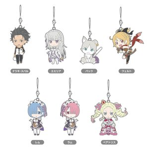 Toys & Knick-Knacks / Collectable Toys / Nendoroid Plus: Re:Zero -Starting Life in Another World- Collectible Rubber Strap Box Set