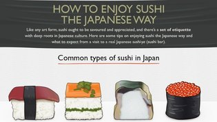 How to Enjoy Sushi 'the Japanese Way'?